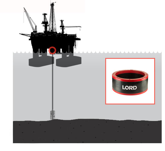 Drilling Rigs - Telescopic Joint Seals
