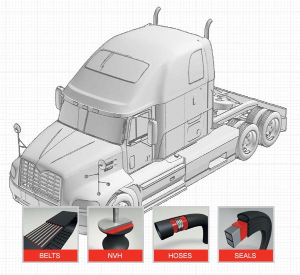 Truck - Rubber-to-Substrate Bonding