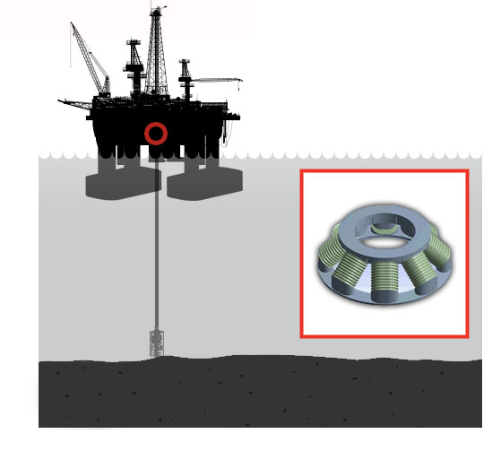 Drilling Rigs - Gimbal Bearings and Elements