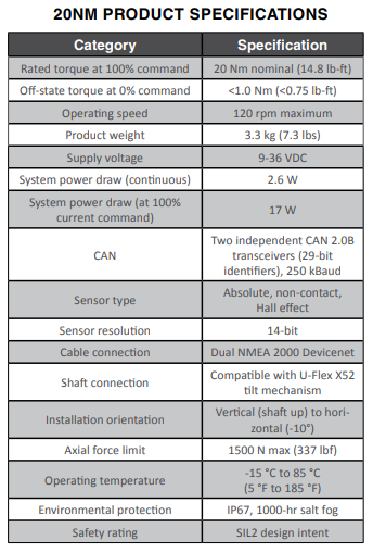 20Nm Tactile Feedback Device Specifications
