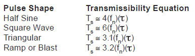 approximate shock transmissibility equations