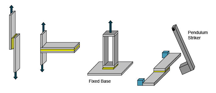 Left to right: Single lap shear; T-peel; Tensile pull-off; Side impact