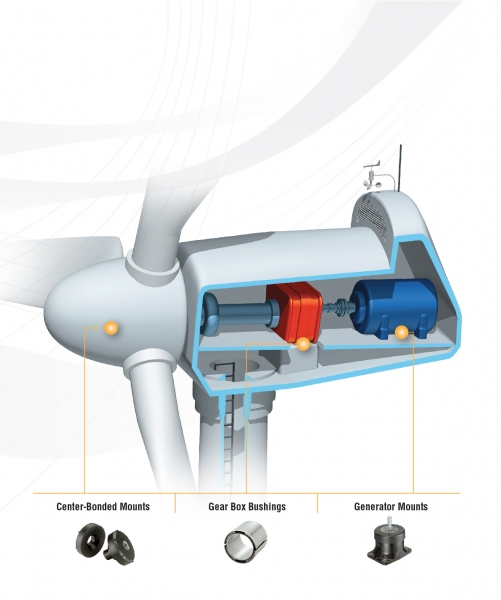LORD offers a wide variety of wind turbine vibration isolators.
