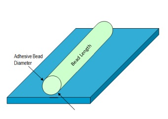 Given a certain adhesive cartridge volume and bead diameter, the length of an adhesive bead can be estimated.