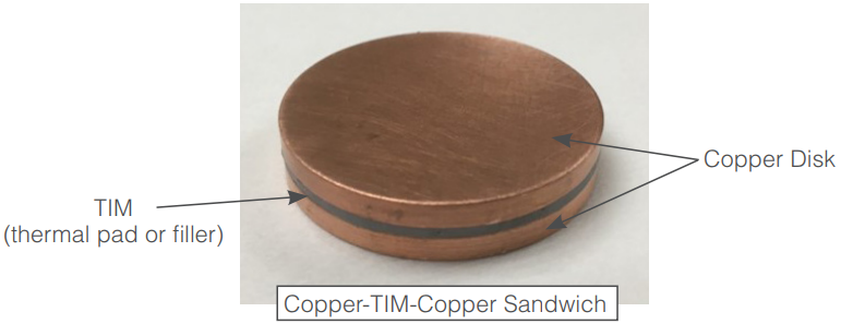 Figure 4: Photo of Copper-TIM-Copper sandwich sample geometry used for thermal impedance testing