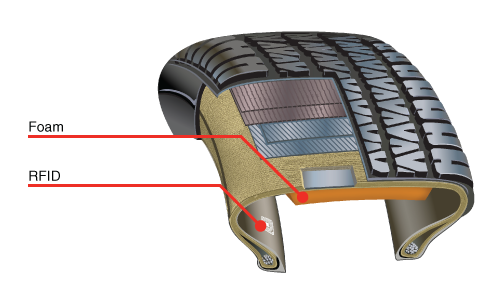 Our tire solutions include Foam Bonding and RFID Encapsulants.
