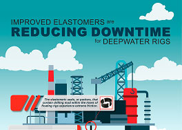 LORD TJ Packers - Reduce Downtime for Deepwater Rigs with Improved Elastomers - CLICK FOR LARGER VERSION
