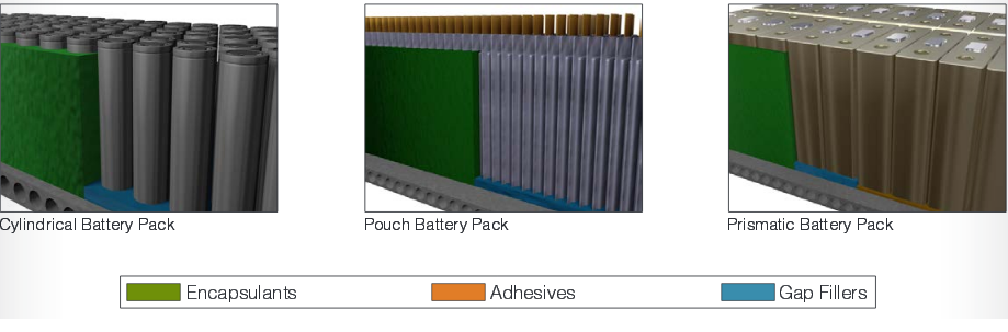 CoolTherm solutions allow you to manage heat in your battery pack by providing a tailored solution for your cell type.