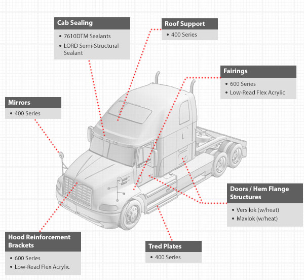 Truck - Structural Adhesives