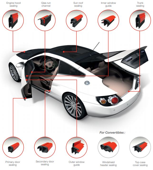 Our weatherstrip coating, flocking adhesive and glass encapsulation products provide high performance solutions across various automotive applications, including: engine hood sealing, glass run channels, sun roof sealing, inner window guides, trunk sealing, primary door sealing, secondary door sealing, outer window guides, windshield header sealing, top case cover sealing, and more.